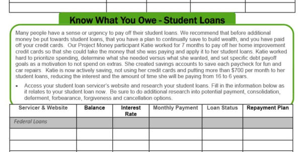 Free Debt Snowballsheet Elimination Calculator Printable | Askoverflow And Debt Elimination Spreadsheet