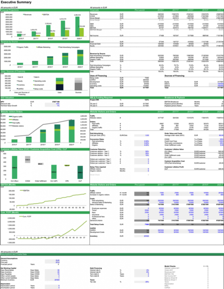 Free Download Financial Planning Excel Spreadsheet Template Intended For Financial Planning Excel Spreadsheet