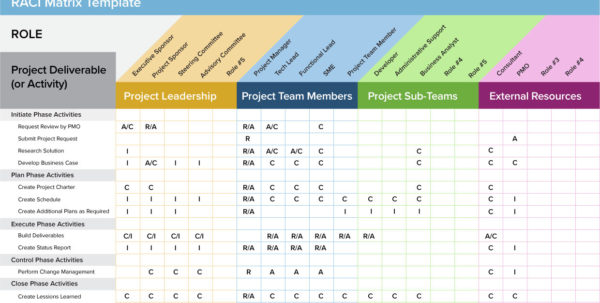 Free Download Project Management Excel Sheet Template With Project Tracking Excel Sheet Download