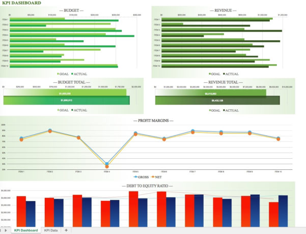 Free Excel Dashboard Templates Smartsheet As Well As Kpi Reporting To Kpi Tracking Template Excel