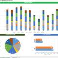 Free Excel Dashboard Templates   Smartsheet Throughout Business Kpi Dashboard Excel