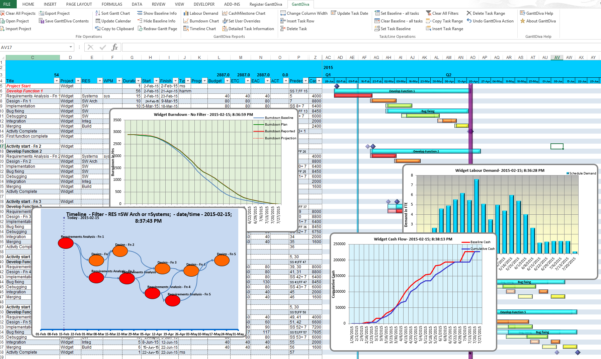 Free Excel Gantt Charting And Project Planning | Ganttdiva Is A Free With Gantt Chart Timeline Template Excel