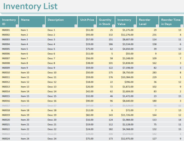 Free Excel Inventory Spreadsheet Template And Inventory Sheet Template Excel