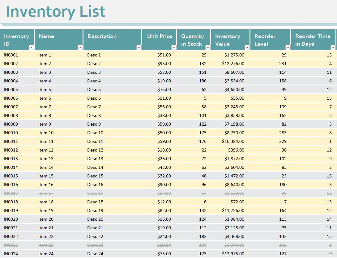 Free Excel Inventory Spreadsheet Template For Inventory Sheet Template Free