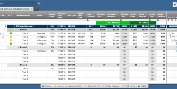Free Excel Project Management Templates Intended For Project Within Project Management Excel Spreadsheets