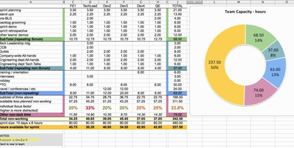 Free Excel Project Management Templates   Laokingdom Within Project Management Tracker Excel