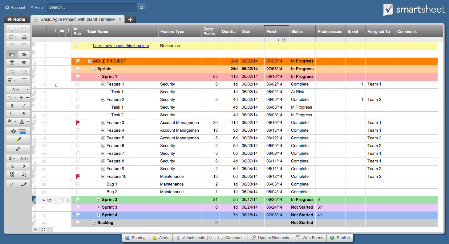 Free Excel Project Management Templates With Project Tracking Spreadsheet Download