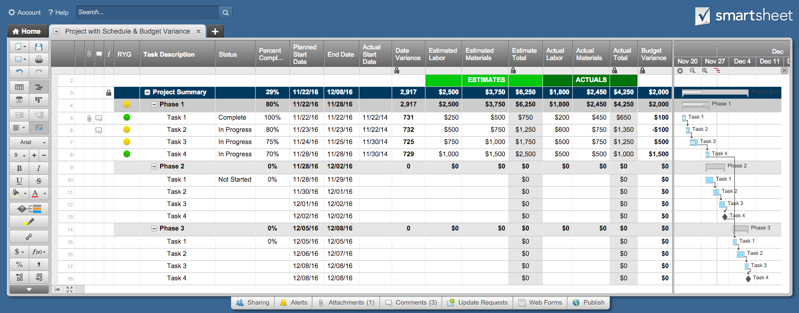 Free Excel Project Management Templates With Spreadsheet For Project Management