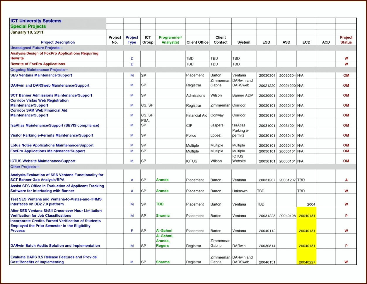 Free Excel Project Management Tracking Templates – Excel Project And Project Management Tracker Free