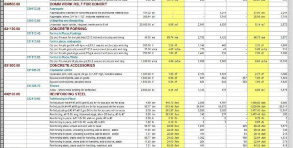 Free Excel Project Management Tracking Templates | Homebiz4U2Profit In Project Management Tracker Excel