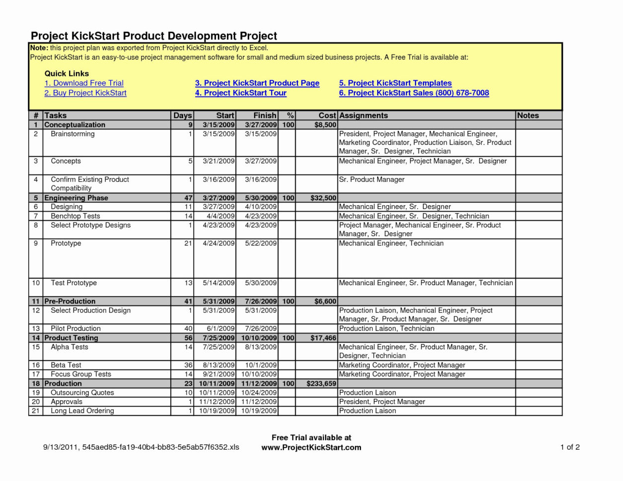 Free Excel Project Management Tracking Templates   My Spreadsheet With Spreadsheet Project Management