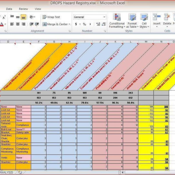 Free Excel Spreadsheet Training Courses Glasgow Grdc Classes For In Excel Spreadsheet Course