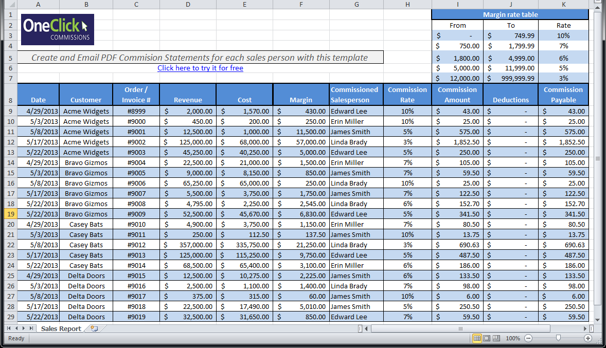 Free Excel Templates For Payroll, Sales Commission, Expense Reports In Commission Tracking Spreadsheet