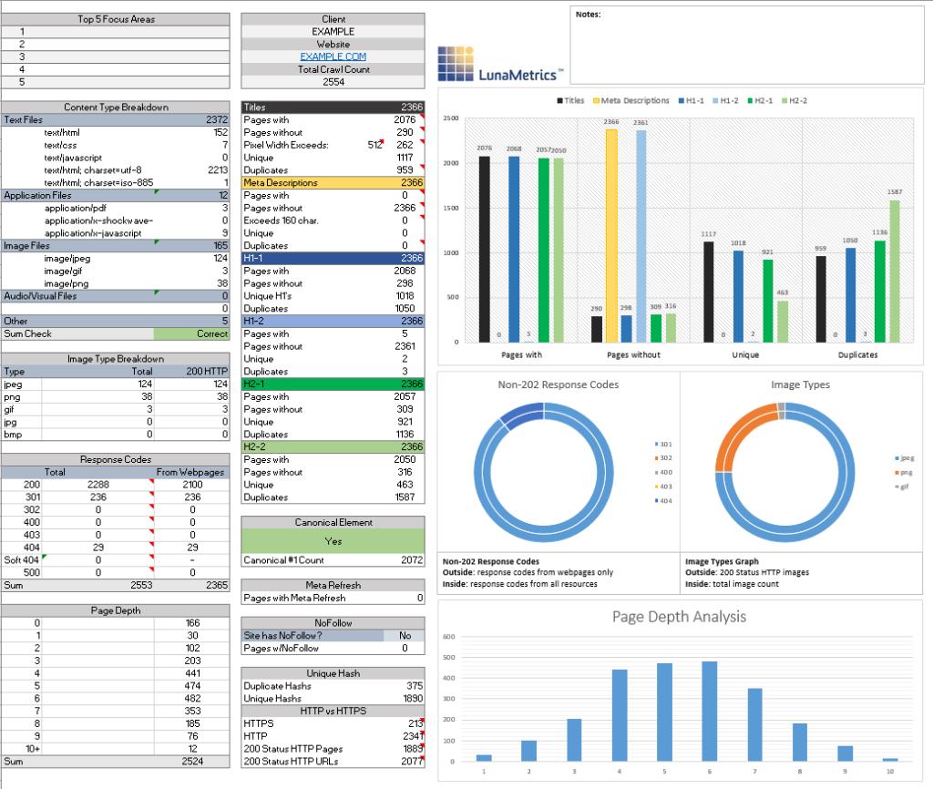 Free Excel Workbook For Analyzing Screaming Frog Data Throughout Data Analysis Spreadsheet