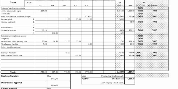 Free Expense Report Template For Small Business Luxury Business In E Throughout Company Expense Report