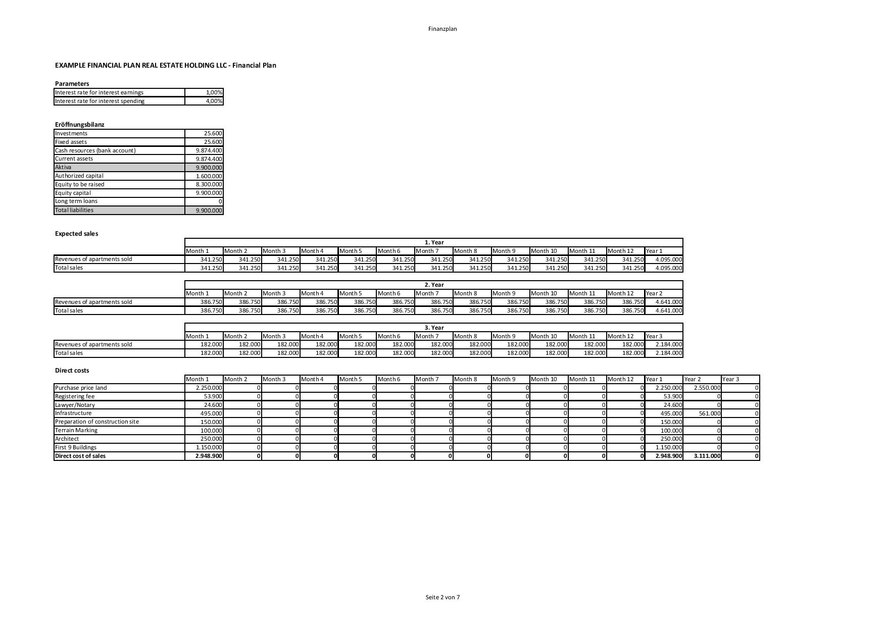 Free Financial Plan Template Excel And Pdf Download For Business Plan For Financial Plan Template Free