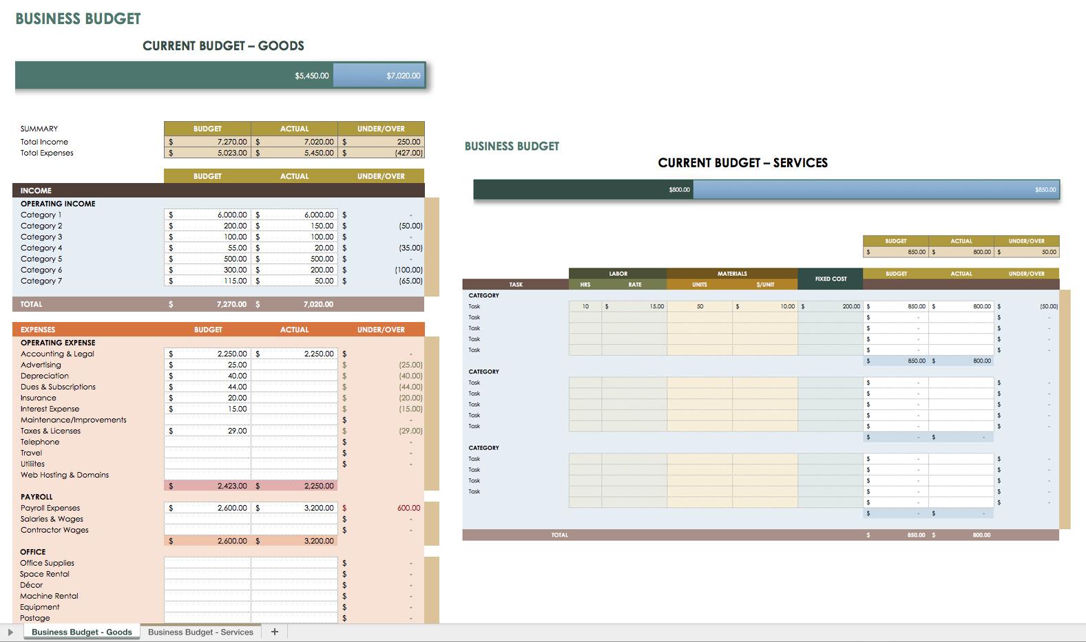 Free Financial Planning Templates | Smartsheet To Financial Plan Template Free