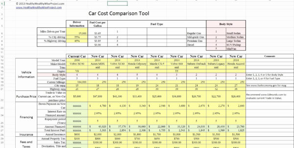 Free Food Cost Spreadsheet New Free Food Cost Spreadsheet For Food Cost Spreadsheet Free