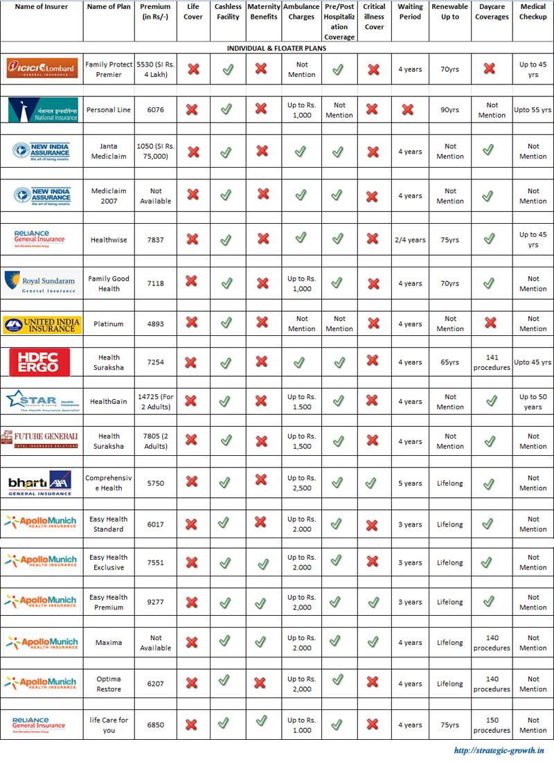 Free Health Insurance Comparison Spreadsheet Template   Laobing Kaisuo In Health Insurance Comparison Spreadsheet
