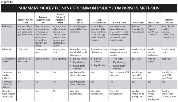 Free Health Insurance Comparison Spreadsheet Template Within Health Insurance Comparison Spreadsheet