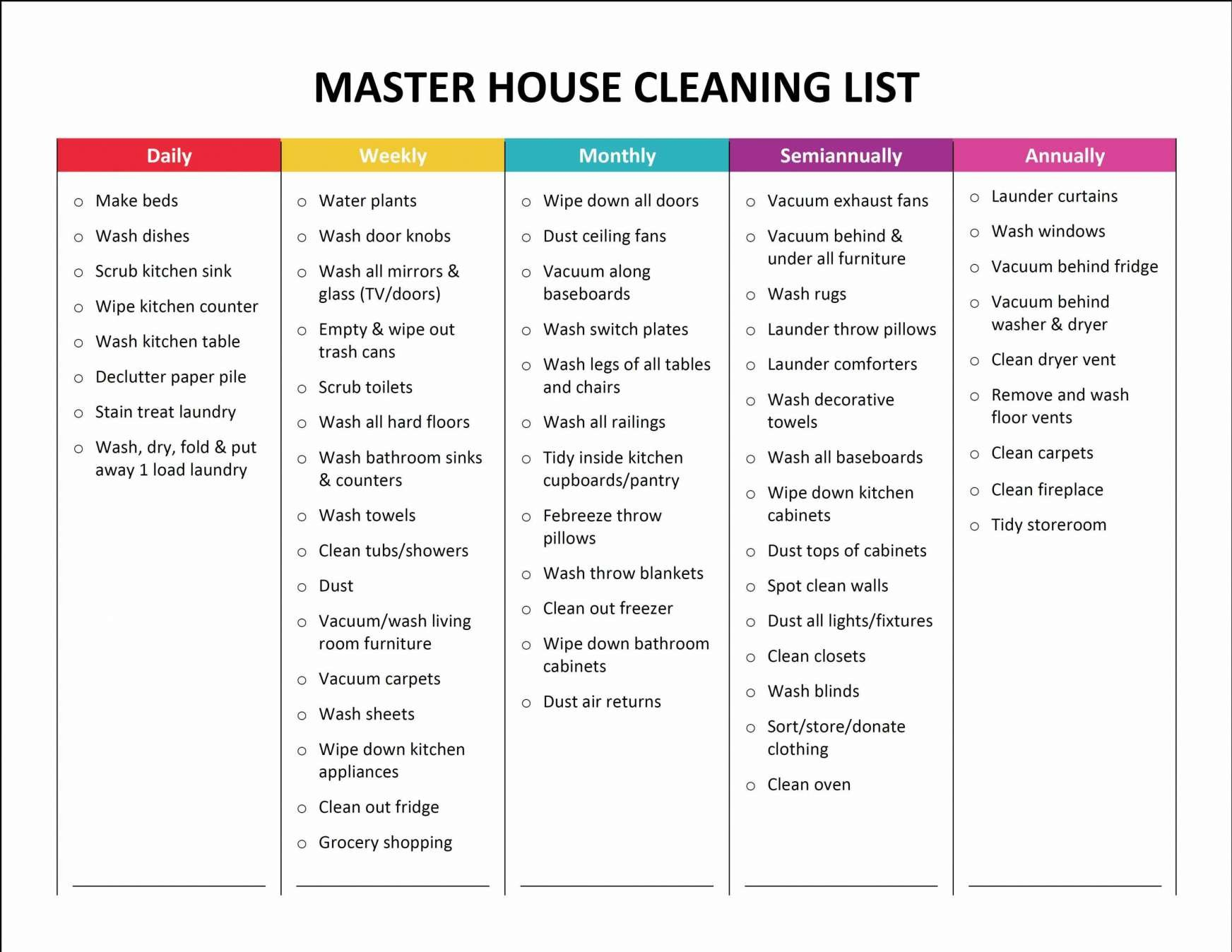 Free Household Budget Template   Brochure Templates Free Download In Free Household Budget Spreadsheet