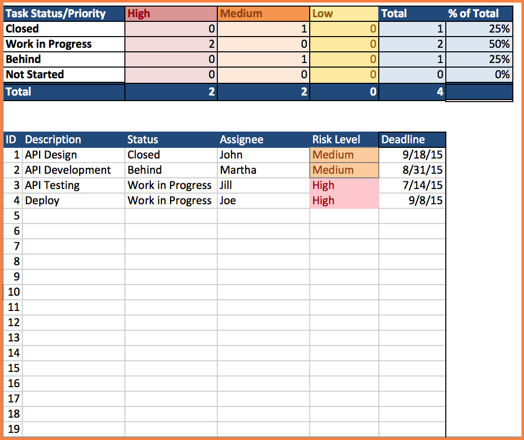 Free Inventory Management Excel Spreadsheet – Spreadsheet Collections Throughout Inventory Management Excel Template Free