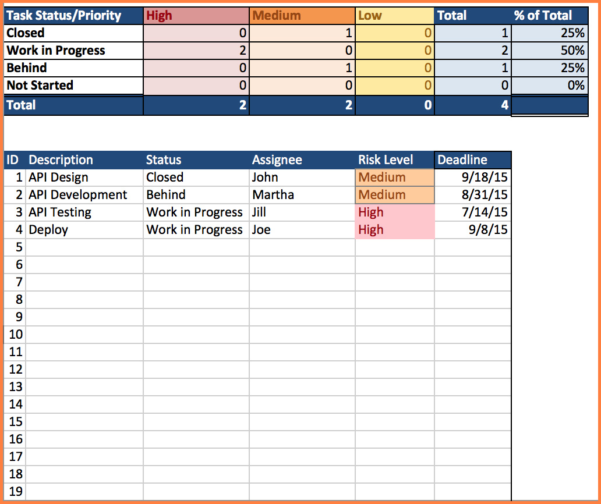 Free Inventory Management Excel Spreadsheet – Spreadsheet Collections With Inventory Management Excel Spreadsheet Free