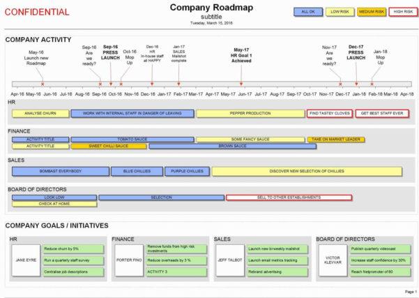 Free Kpi Dashboard Excel Template Elegant Free Line Gantt Chart Intended For Kpi Tracker Excel Template