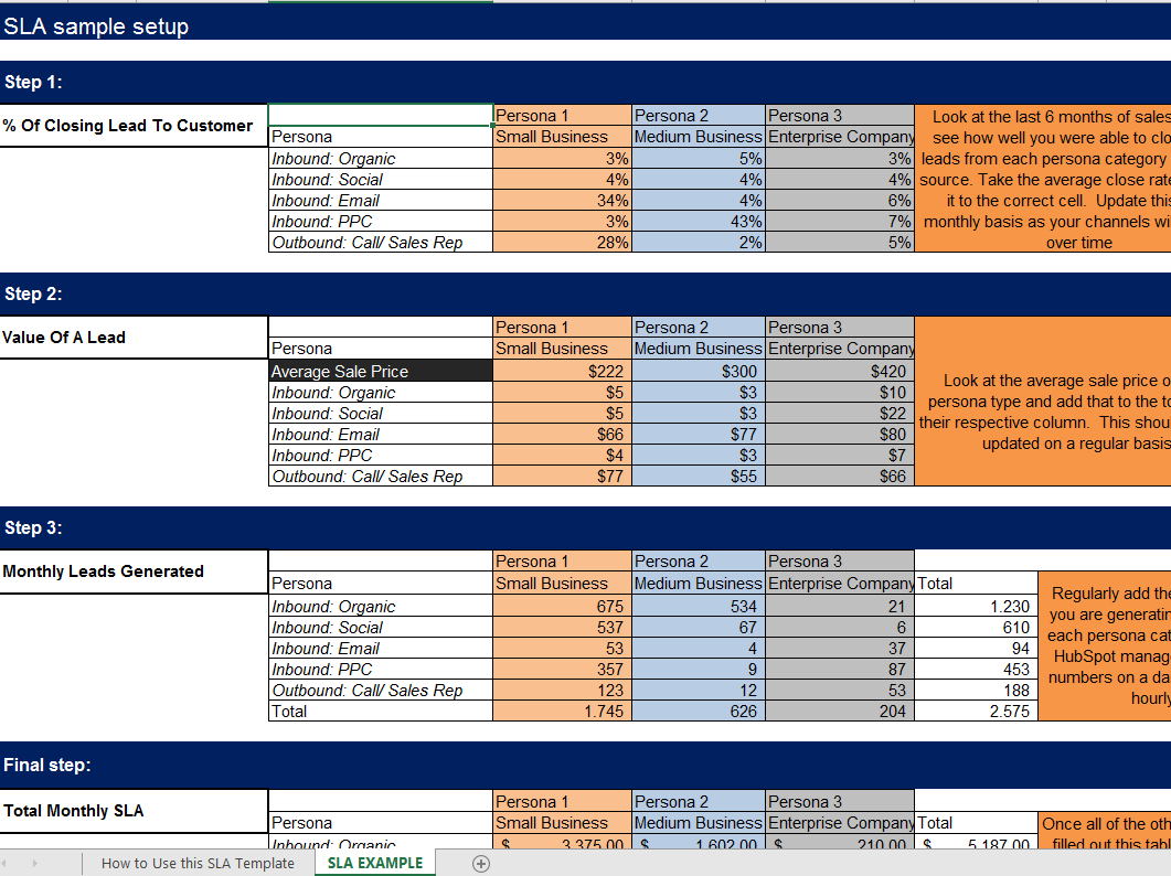 Free Marketing & Sales Leads Goal Calculation Model Xls | Templates With Sales Lead Tracking Excel Template Free
