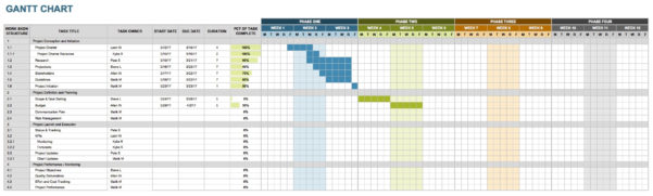 Free Marketing Timeline Tips And Templates Smartsheet Inside Monthly For Monthly Project Timeline Template Excel
