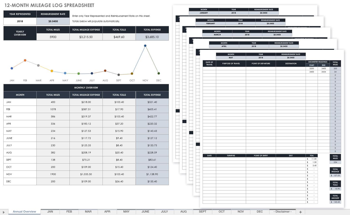 Free Mileage Log Templates | Smartsheet in Mileage Spreadsheet Free
