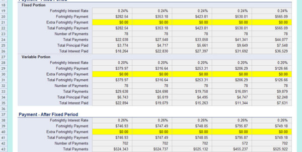 Free Mortgage Split Home Loan Repayments Calculator Intended For Investment Property Calculator Excel Spreadsheet