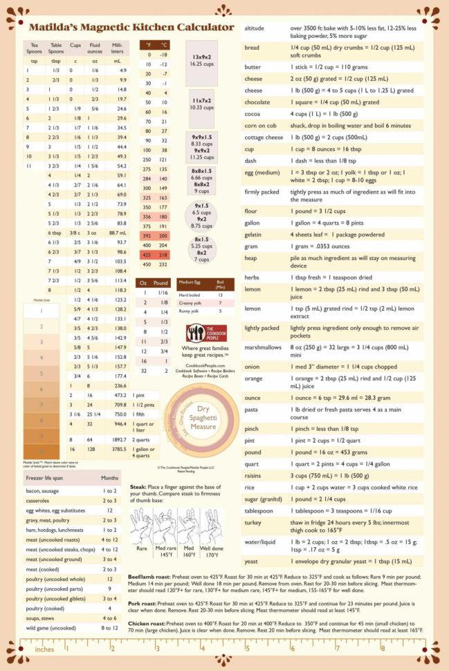 Free Restaurant Inventory Spreadsheet | Khairilmazri Inside Free Restaurant Inventory Spreadsheet
