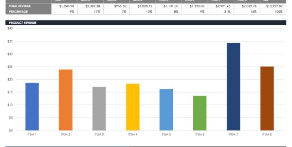 Free Sales Pipeline Templates | Smartsheet And Sales Tracker Spreadsheet