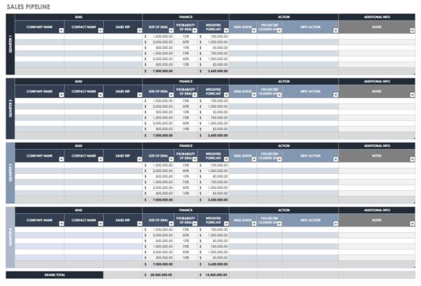 Free Sales Pipeline Templates | Smartsheet For Sales Pipeline Spreadsheet