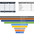 Free Sales Pipeline Templates | Smartsheet For Sales Tracking Spreadsheet Xls