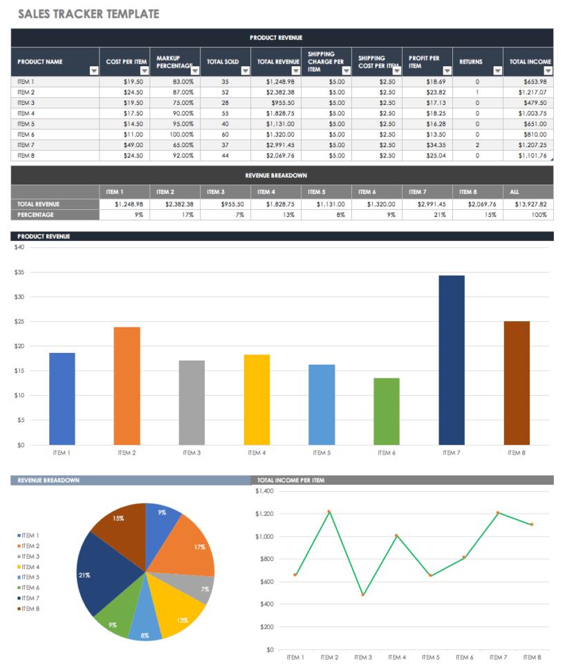 Free Sales Pipeline Templates | Smartsheet In Retail Sales Tracking Spreadsheet