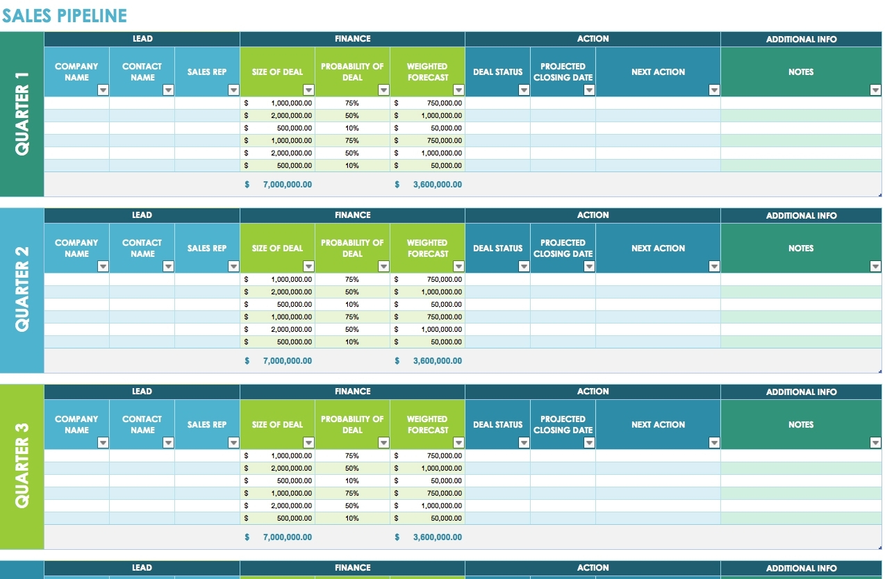 Free Sales Plan Templates Smartsheet Together Sales Lead Tracker Within Sales Lead Tracking Excel Template Free