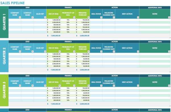 Free Sales Plan Templates Smartsheet Within Sales Prospect Tracking With Sales Prospect Tracking Spreadsheet