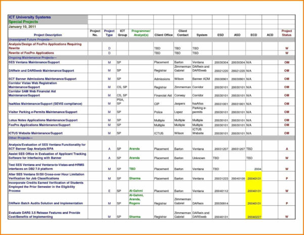 Free Sales Tracker Spreadsheet   Durun.ugrasgrup In Tracking Sales Leads Spreadsheet