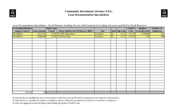Free Small Business Budget Template Excel Small Business Bud In Business Budget Spreadsheet Free Download