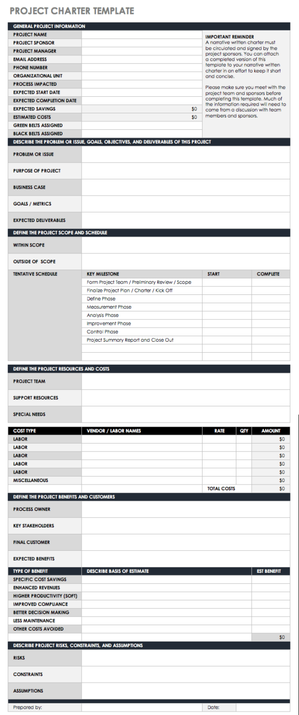 Free Statement Of Work Templates Smartsheet Inside Small Business Budget Template Nz