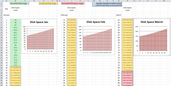 Free Templates Storage Capacity Planning Spreadsheet | Natural Buff With Storage Capacity Planning Spreadsheet