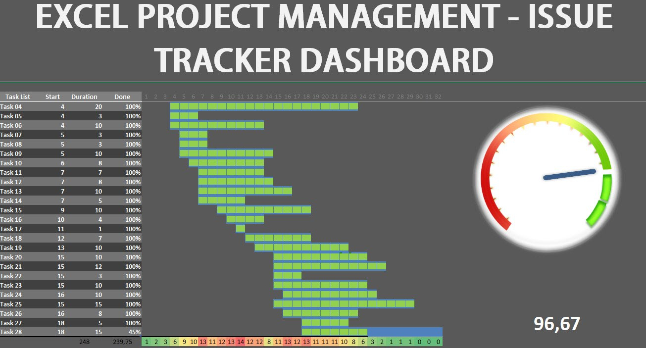 Freexcel Project Management Tracking Templates Dashboard Issue To Issue Tracking Excel Template Free Download