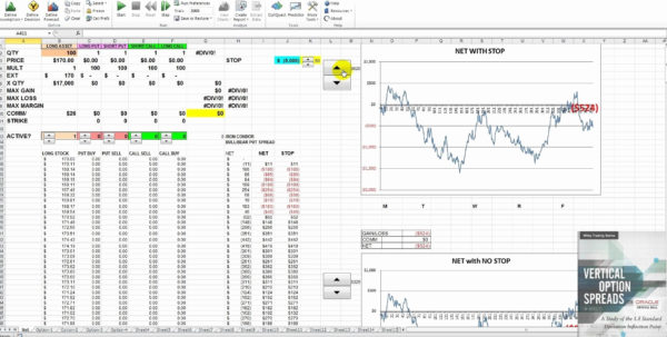 Futures Trading Spreadsheet Inspirational Trading Spreadsheet 4 In To Option Trading Spreadsheet
