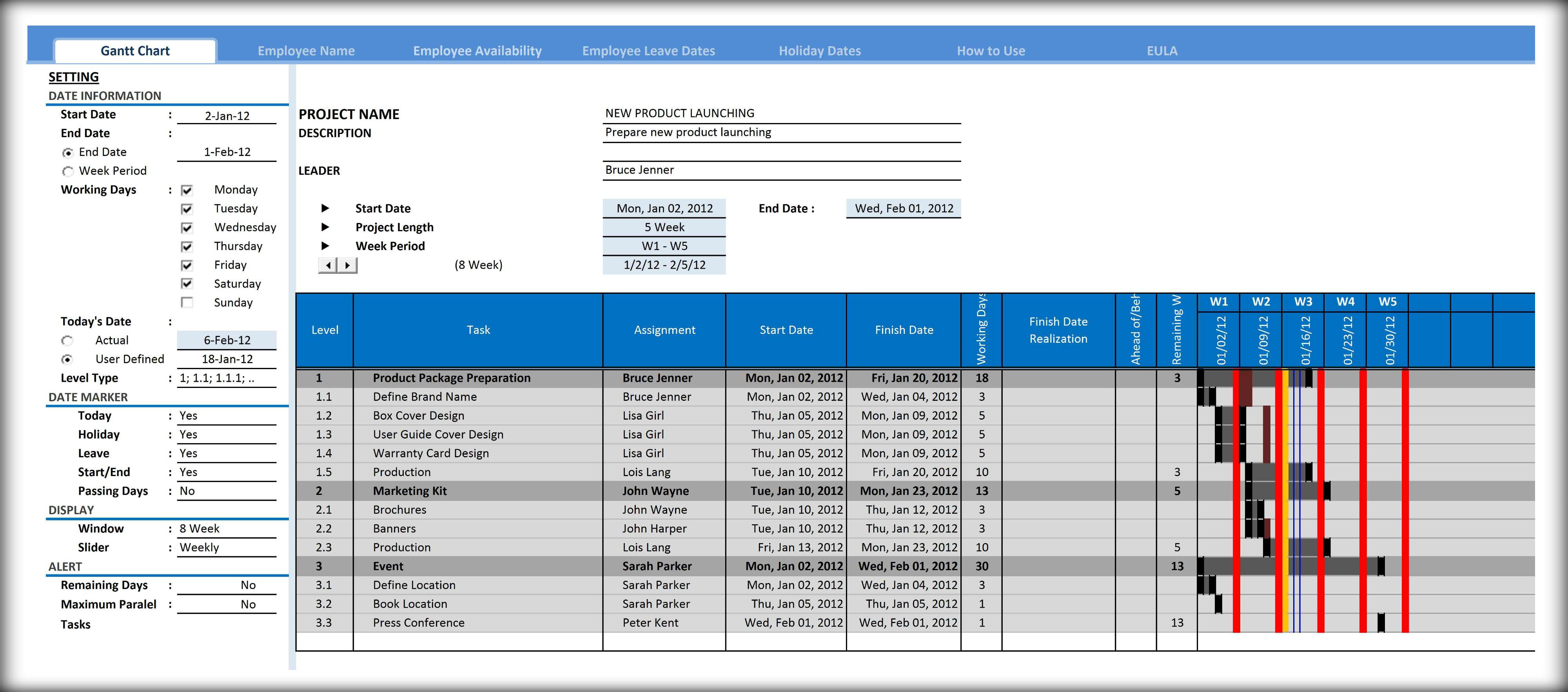 Gantt Chart Template For Excel - Excelindo in Gantt Chart Spreadsheet
