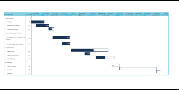 Gantt Chart Templates To Instantly Create Project Timelines Intended For Project Timeline Templates Project Timeline Templates Timeline Spreadsheet
