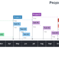 Gantt Charts And Project Timelines For Powerpoint With Project Management Timeline Template Powerpoint