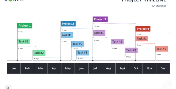 Gantt Charts And Project Timelines For Powerpoint With Project Plan Timeline Template Free