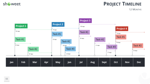 Gantt Charts And Project Timelines For Powerpoint With Project Timeline Template Ppt Free
